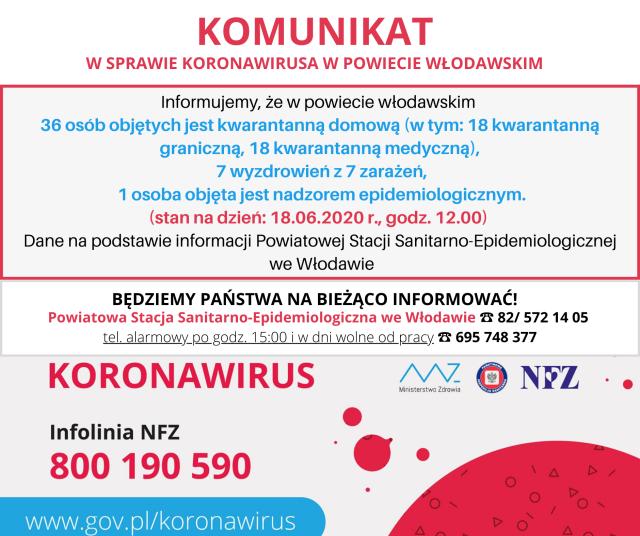 Komunikat w sprawie koronawirusa
