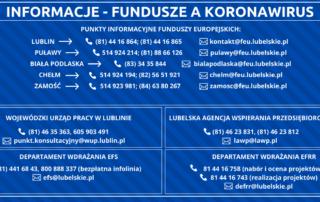 Informacje - fundusze a koronawirus
