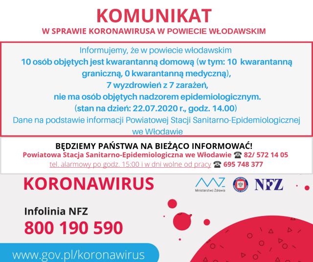 Komunikat w sprawie koronawirusa 22.07.2020
