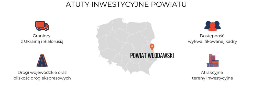 Grafika atuty inwestycyjne Powiatu